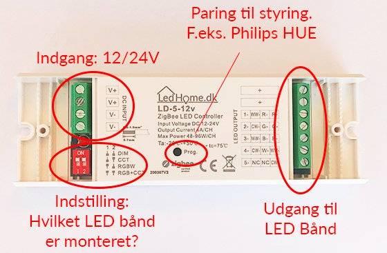LED Driver - hvordan ser den ud